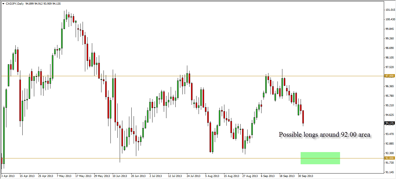 R 247 forex charts