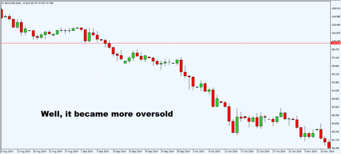 more oversold2