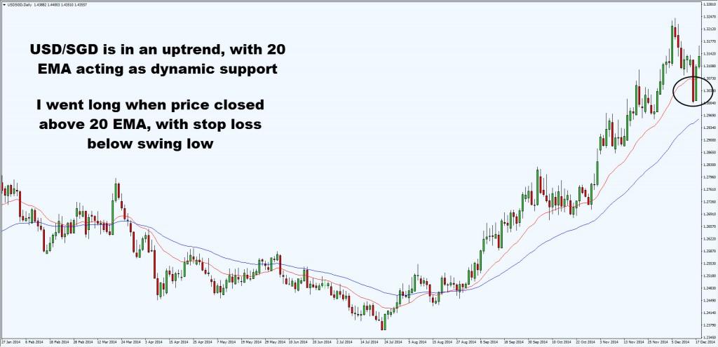 capture chart1