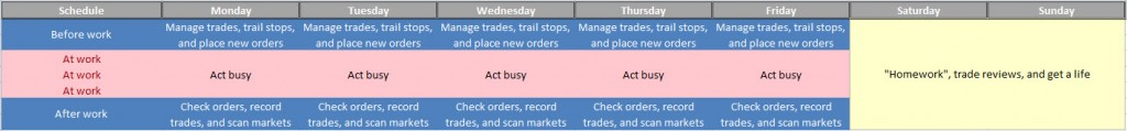trading schedule