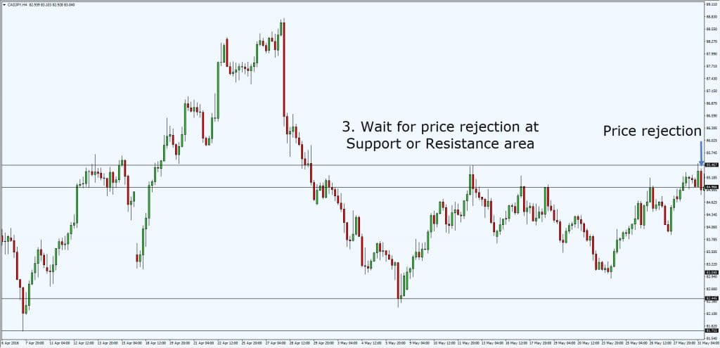price rejection2