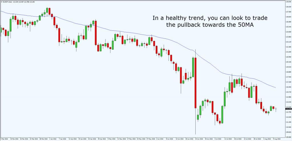 healthy-trend-entry