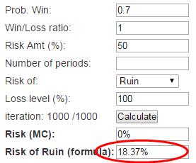risk ruin2