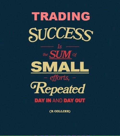 trading success