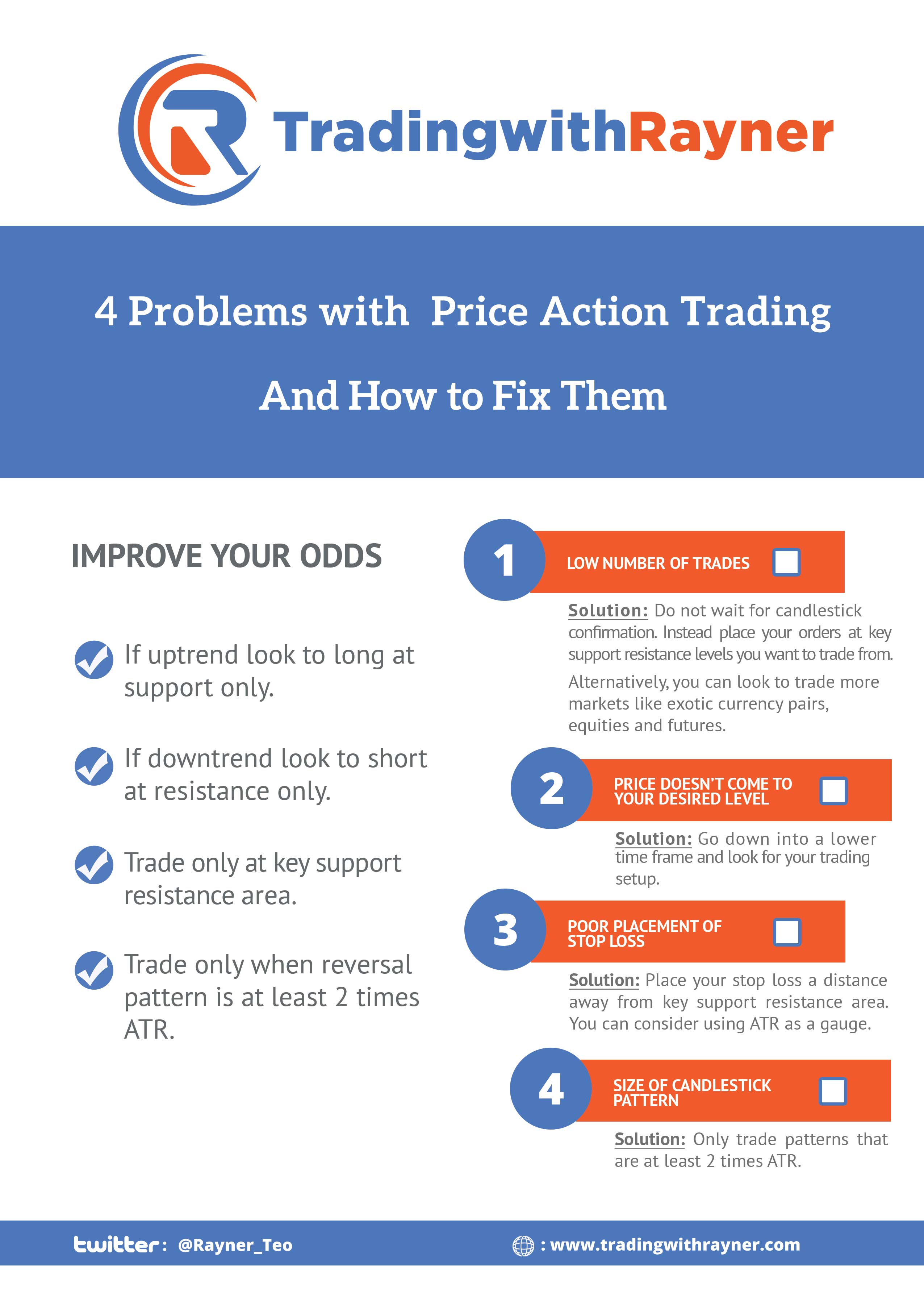 Price action trading system manual