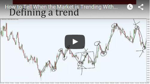 trending market