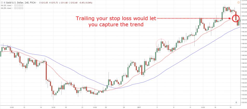 profitable trend follower, t, t