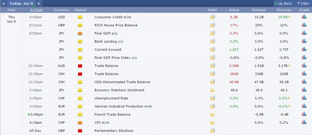Forex factory news
