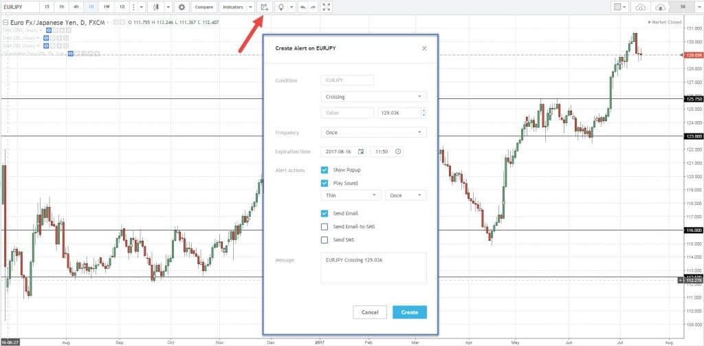 Tradingview review - alerts