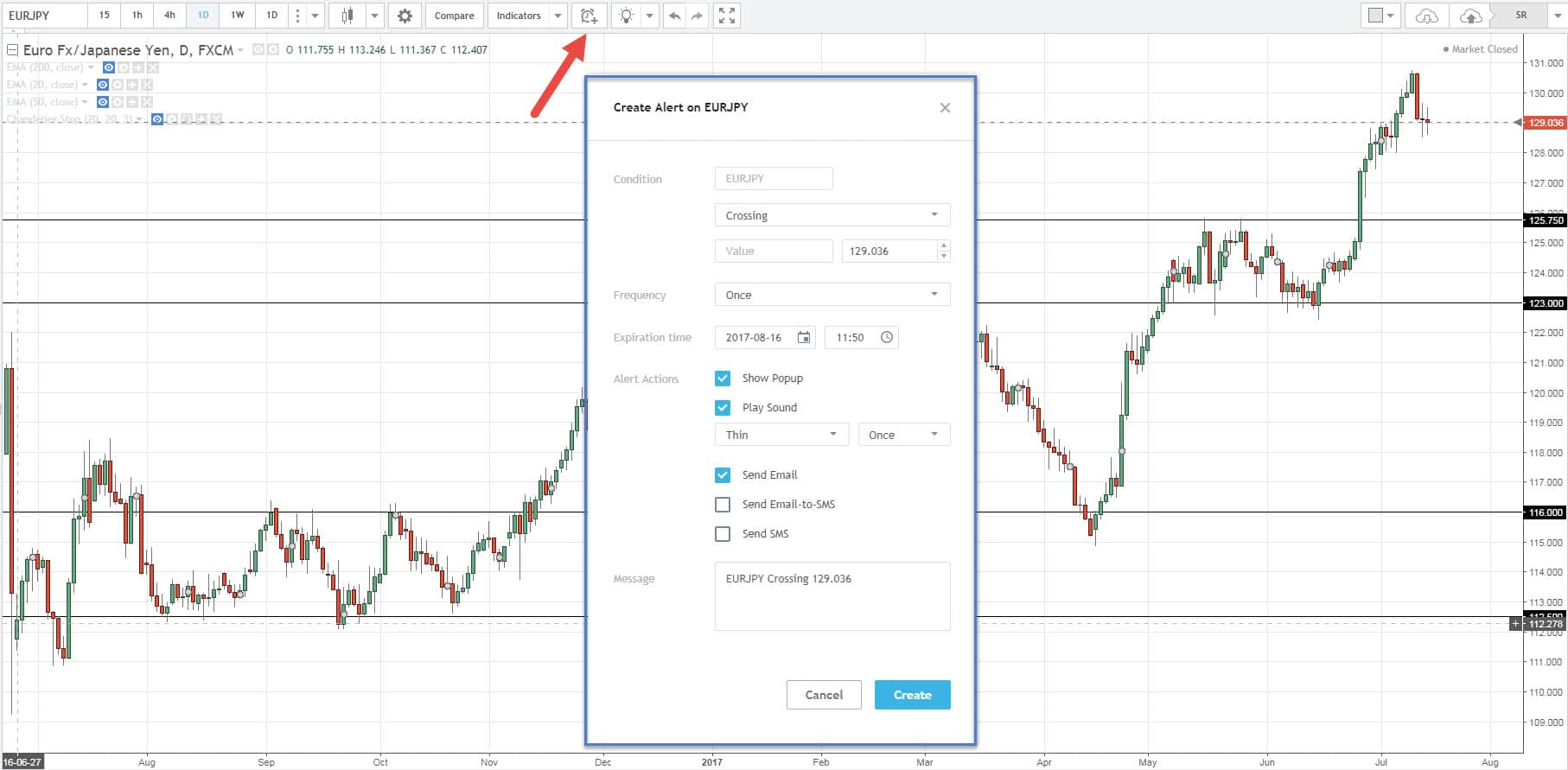 how to set alert on tradingview