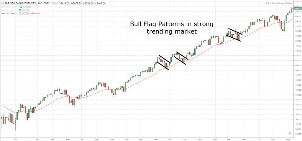 Bull Flag, b, B