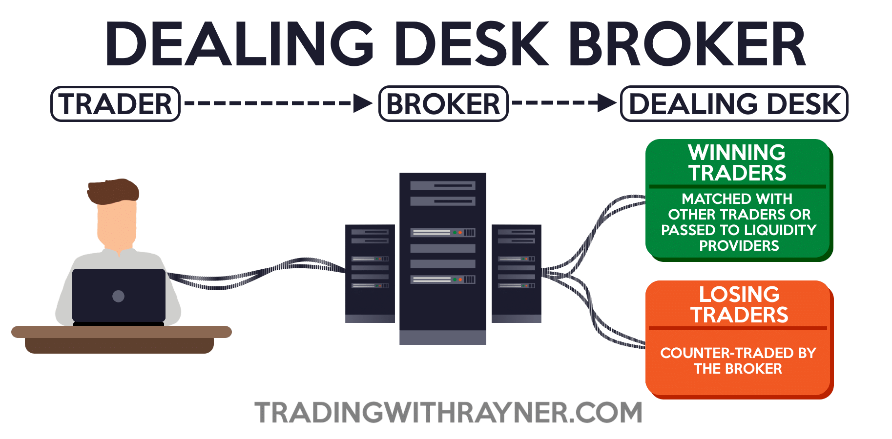 9 Best Forex Brokers for - blogger.com