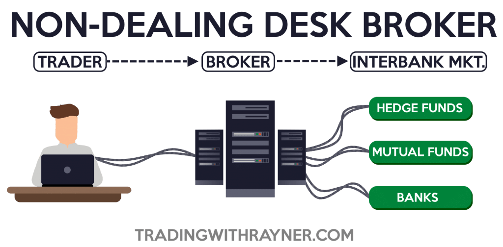 Is hedging in forex illegal