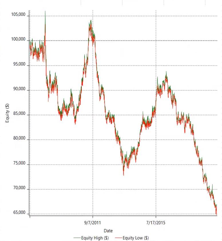 AUD NZD – Курс и график AUD/NZD — TradingView