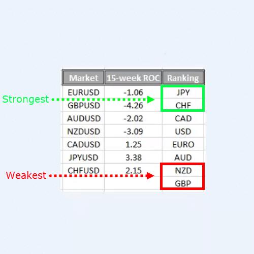 currency strength meter, c, c