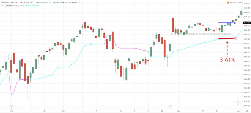 trading indicators, w, f