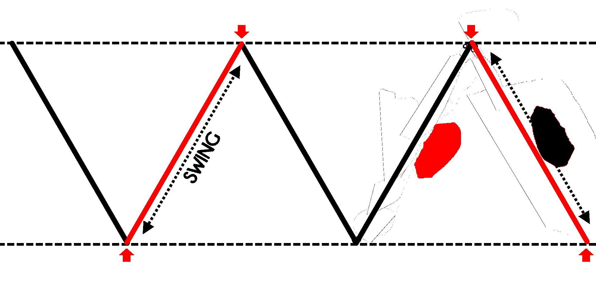 RSI Indicator,Relative Strength Index