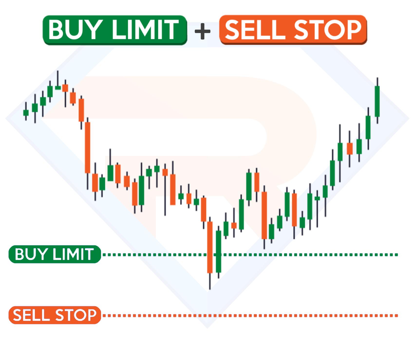 stop loss order,stop loss